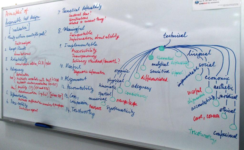 Design principles of language tests
