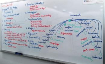 Design principles of language tetsts